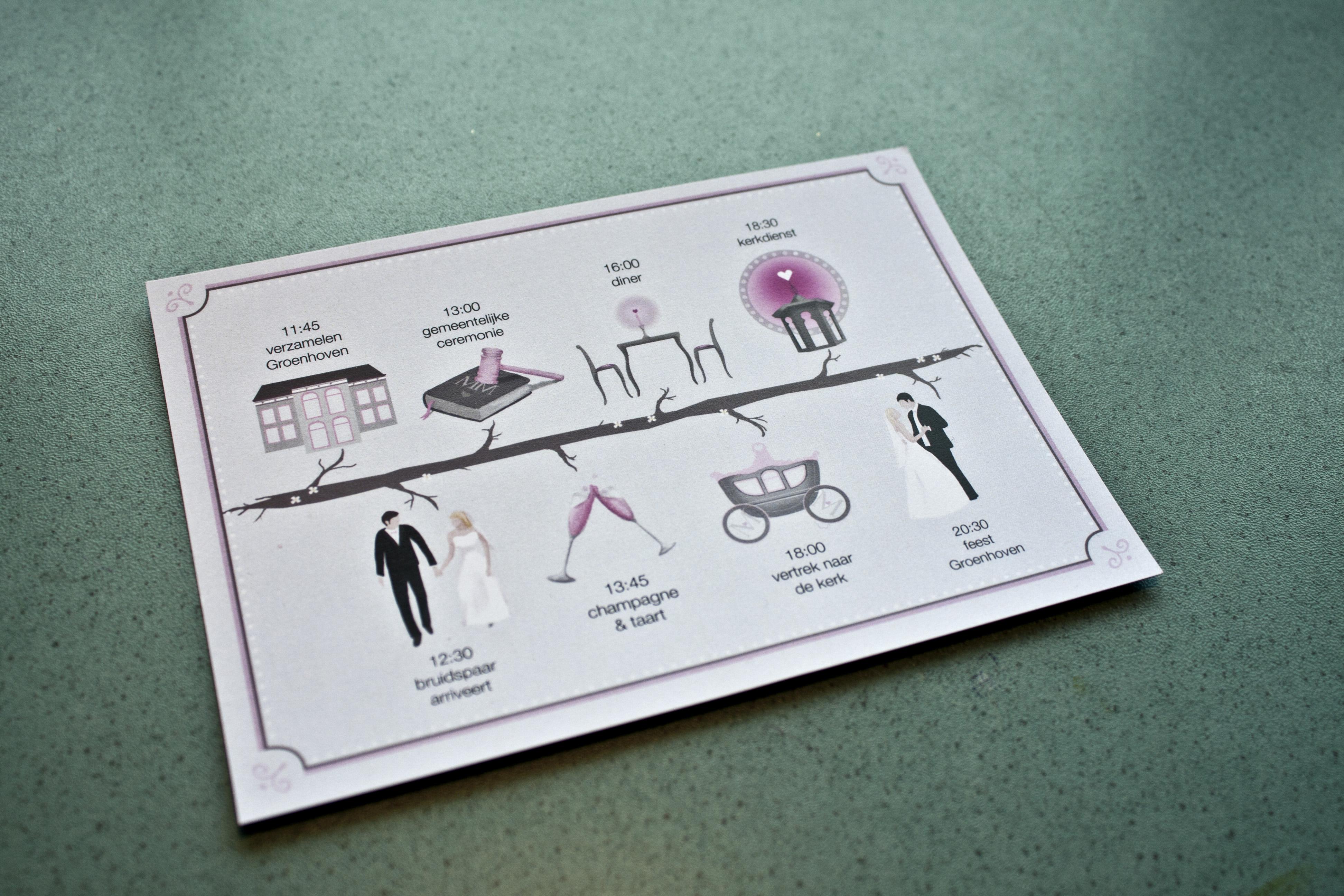 Tijdlijn voor een bruiloft | Merel van Lamoen illustratiesMerel van ...: http://www.merelvanlamoen.nl/tijdlijn/